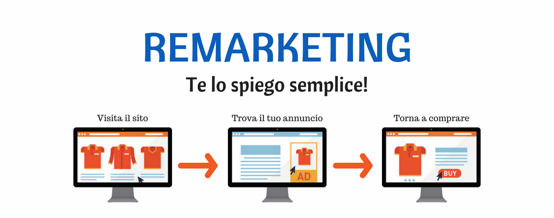 REMARKETING: la mossa vincente
